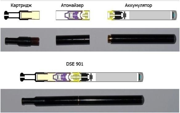 Где купить картридж к электронной сигарете купить заправку в электронные сигареты
